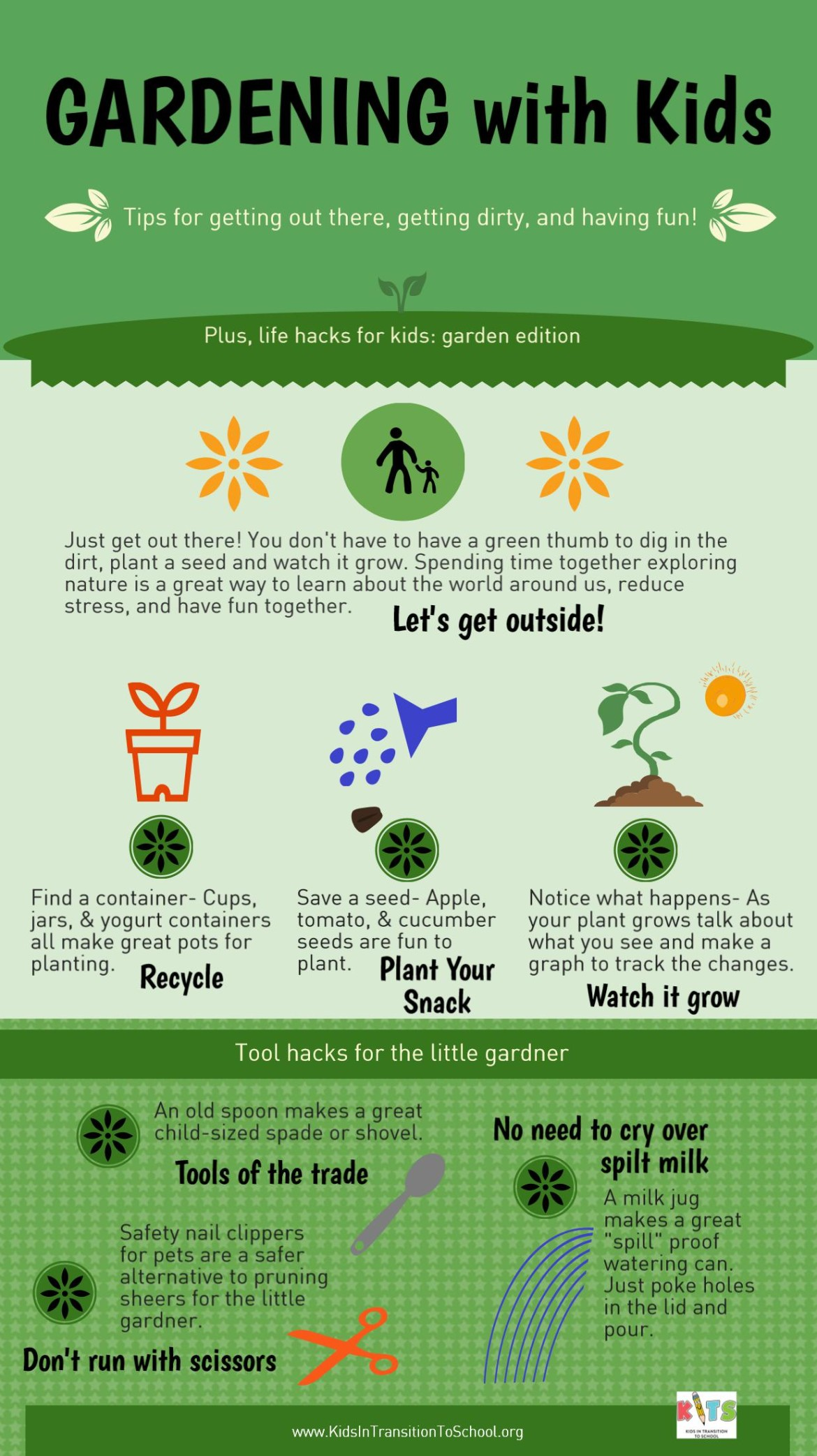 Gardening with kids infographic kits for Gardening tips for kids