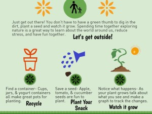 Gardening with Kids Infographic