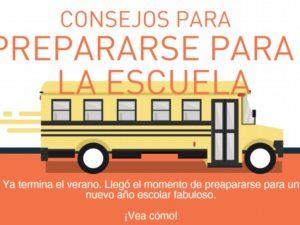 Prepararse Para La Escuela-Infographic